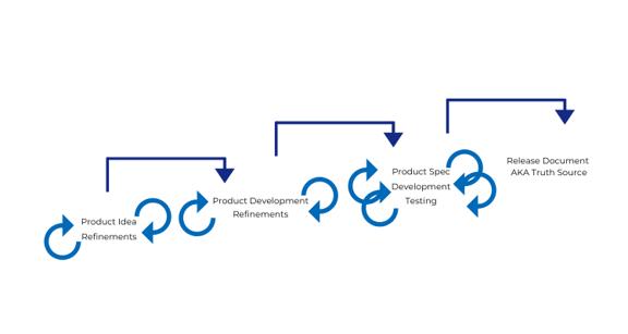 Diagram 1 (2)