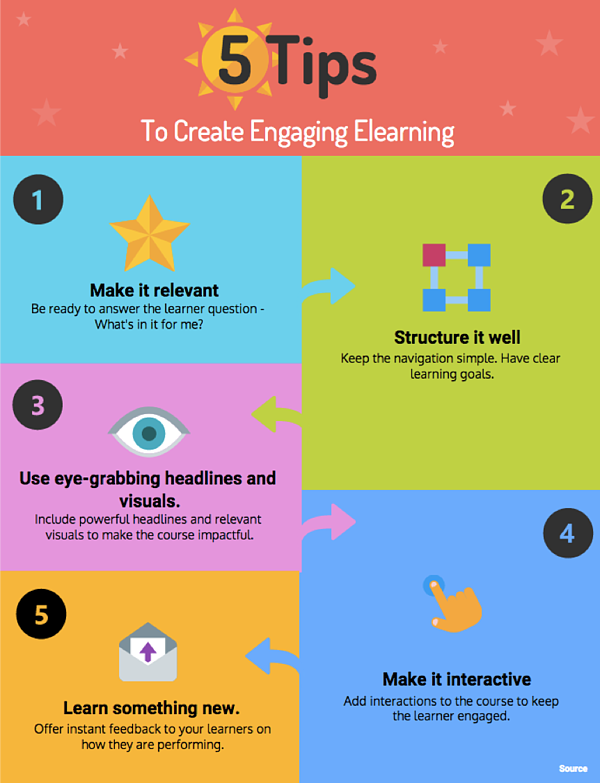 5 tips to to create engaging elearning