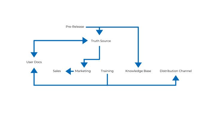 Diagram 2 (1)